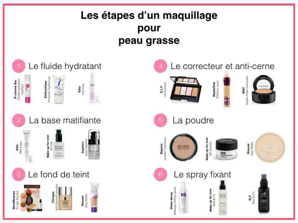 Connu etapes-d'un-maquillage-pour-peau-grasse - Fabellashop | Dakar  CN37