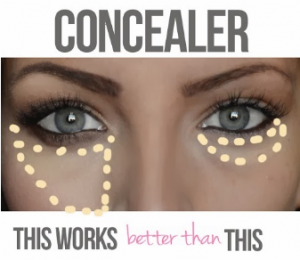 Concealer This Works better than this