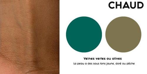 Sous-ton chaud: veines vertes ou olives